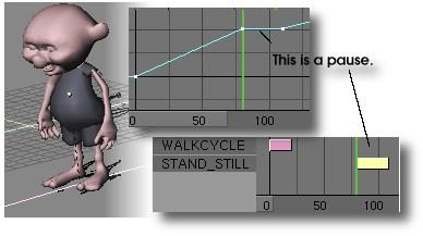 http://blender.doc.fr.free.fr/BlenderManual2.4_fr/PartA/character_animation/gfx/walk-standstill.png