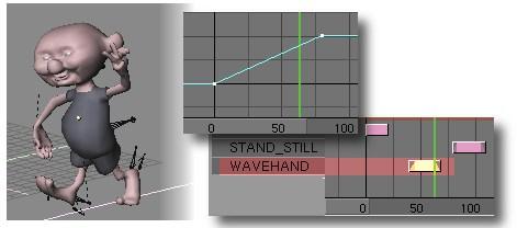 http://blender.doc.fr.free.fr/BlenderManual2.4_fr/PartA/character_animation/gfx/walk-wavehand.png