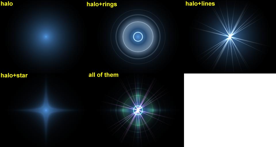 http://blender.doc.fr.free.fr/BlenderManual2.4_fr/PartM/materials/gfx/Halo02.png